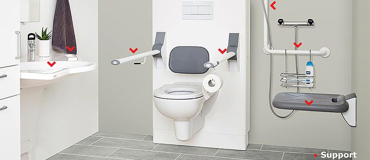 SupportLine washbasin / håndvask support points